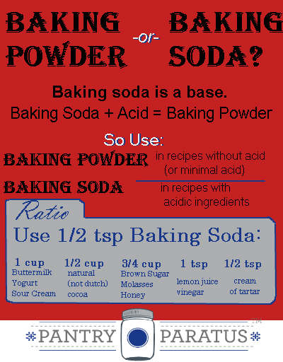 Baking Powder or Baking Soda