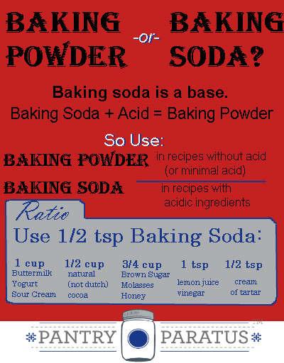 Baking Powder or Baking Soda