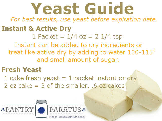 how to make fresh compressed yeast