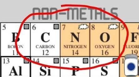 Carbon, Nitrogen, Oxygen
