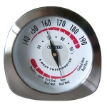 Norpro Meat Thermometer