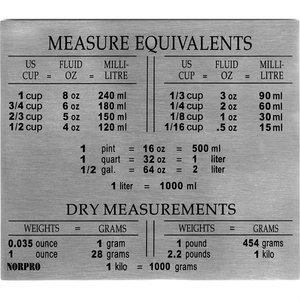 measure-equivalent-magnet.jpg