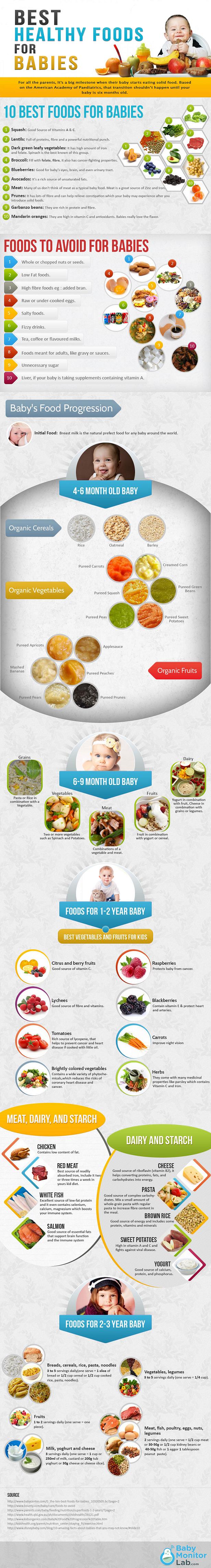 Healthy Baby Foods