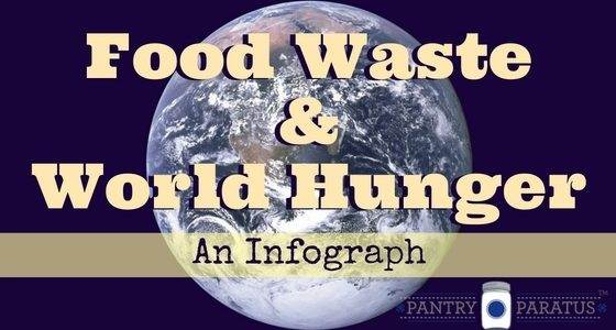 Food Waste and World Hunger